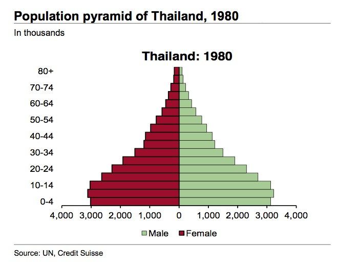 Thailand-graphic-3
