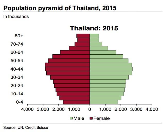 Thailand-graphic-4