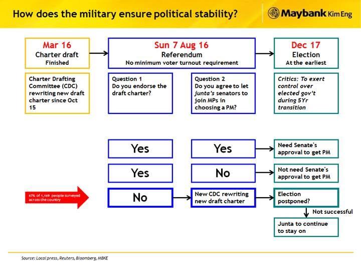 junta plan